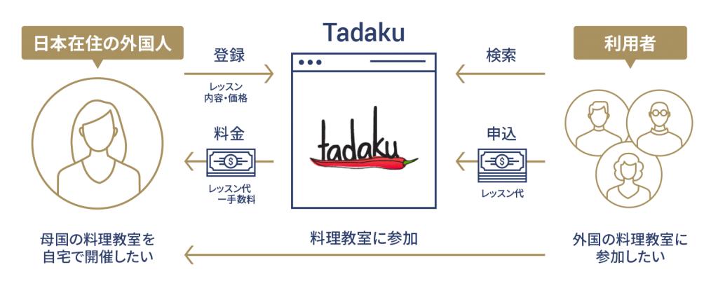 05_tadaky-1024x408