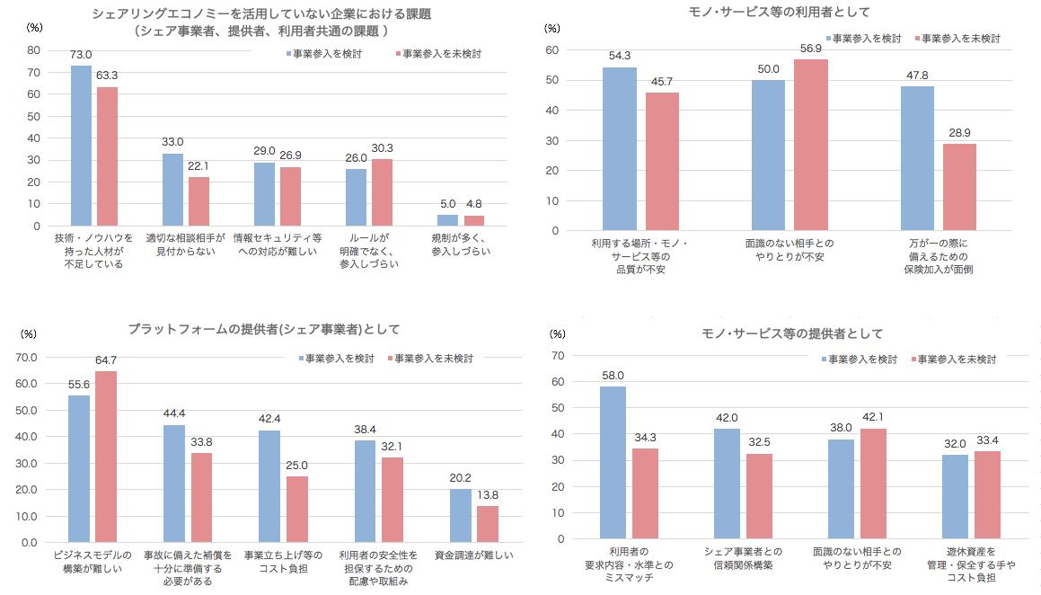 02_graph