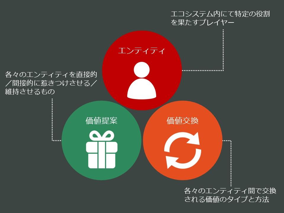 platform-business-model-01_01